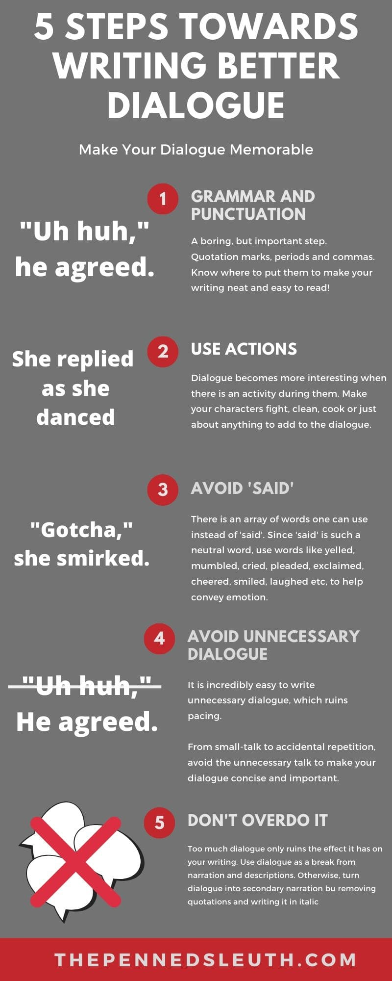 How You Can Write Better Dialogue in 5 Steps, Matthew Dewey, The Penned Sleuth, Dialogue, much like any part of writing a novel, has its own challenges. There are many examples of dialogue falling flat, of dialogue being used for small-talk and other unnecessary conversations. I have organized this 5-step process to ensure you get a grip on great dialogue.  Let's jump into it!